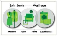 John Lewis infographic