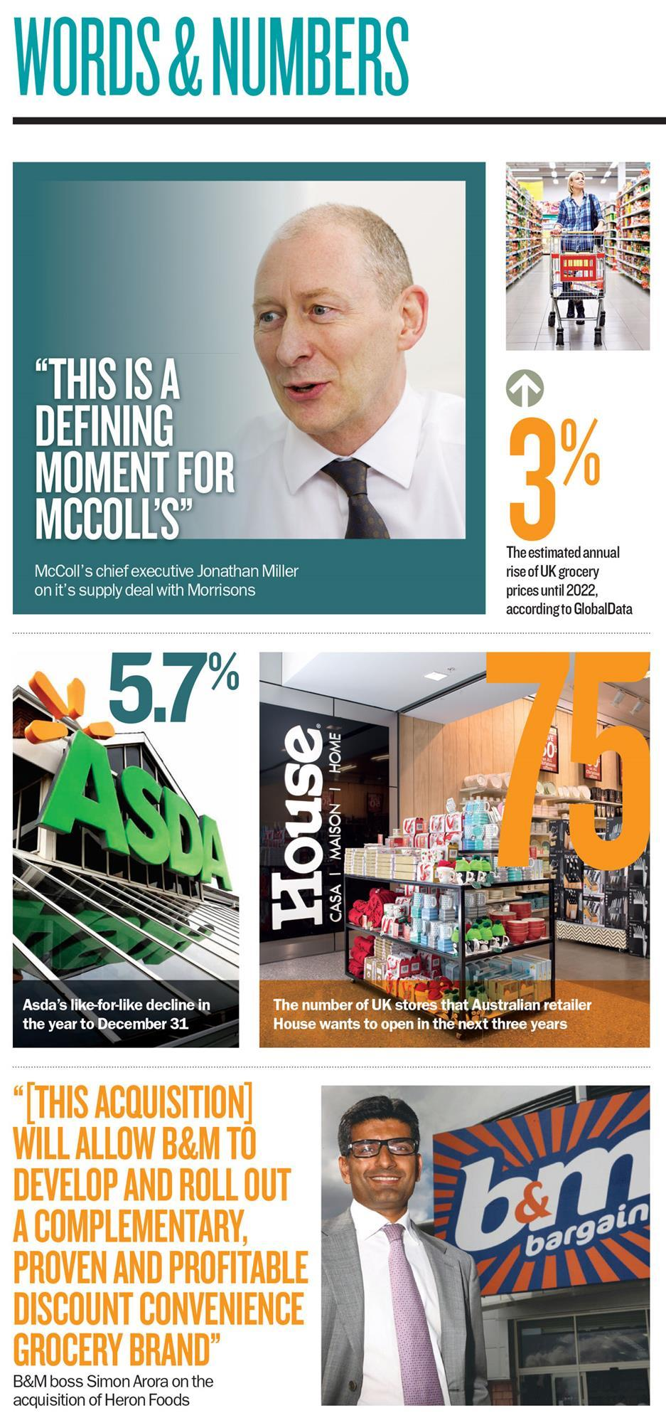 BMs discount convenience grocery plan plus Asda data Analysis