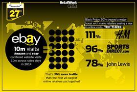 black friday infographic 15 index