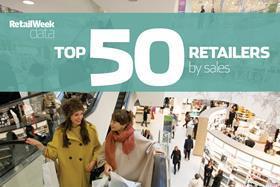 Top 50 by sales