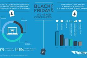 Hermes black friday graphic