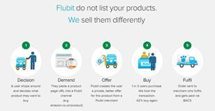 Flubit is an online marketplace that allows shoppers to find more competitively priced alternatives to products they are browsing online.