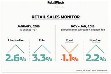 BRC-KPMG Retail Sales Monitor, January 2016