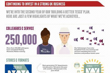 tesco strategy report Tesco, marketing report 2015 4 2 intermediate and long-term  objectives according to its annual report, tesco's strategic priorities.